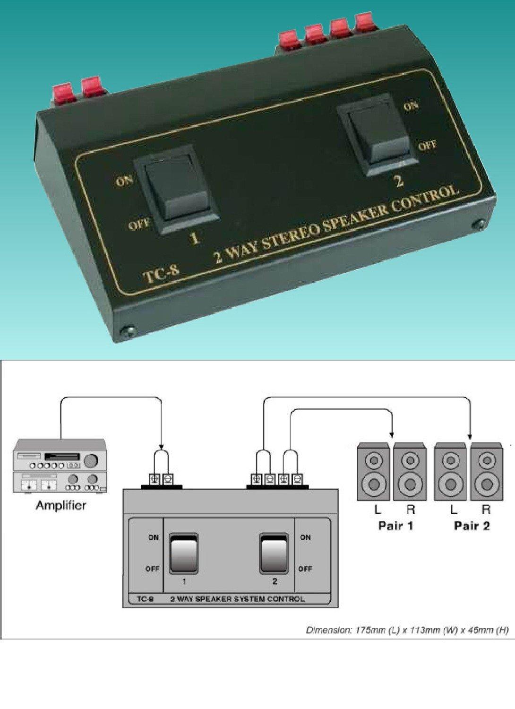 Amazon.com: 2 Pair Speaker Selector Switch Switcher Splitter Box ...
