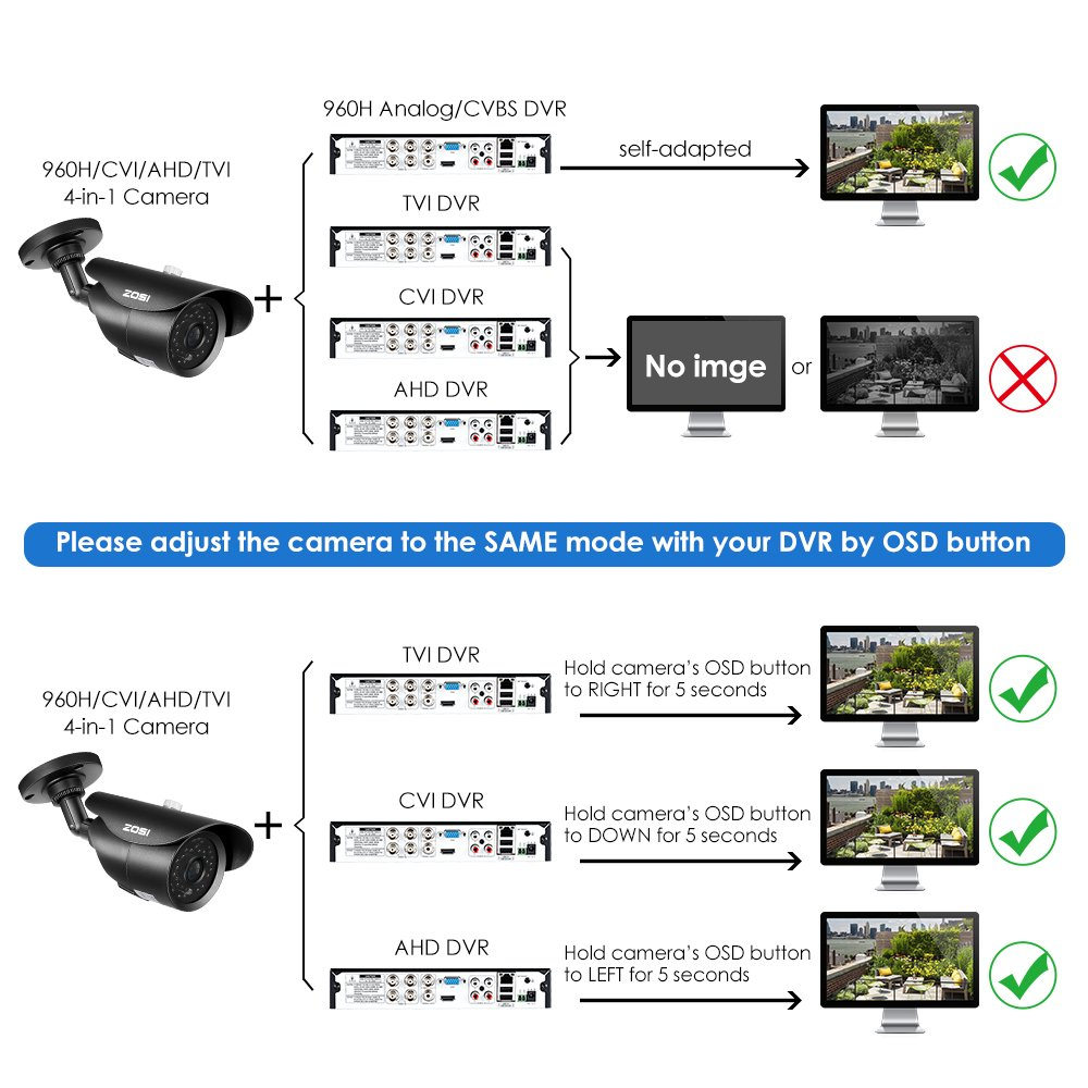Zosi 4 Pack 1000tvl 960h Indoor Outdoor Day Night Vision Zxuy Humbucker Wiring Diagram Weatherproof 42pcs Ir Infrared Leds Security Cameras Kits 36mm Lens 120ft Distance