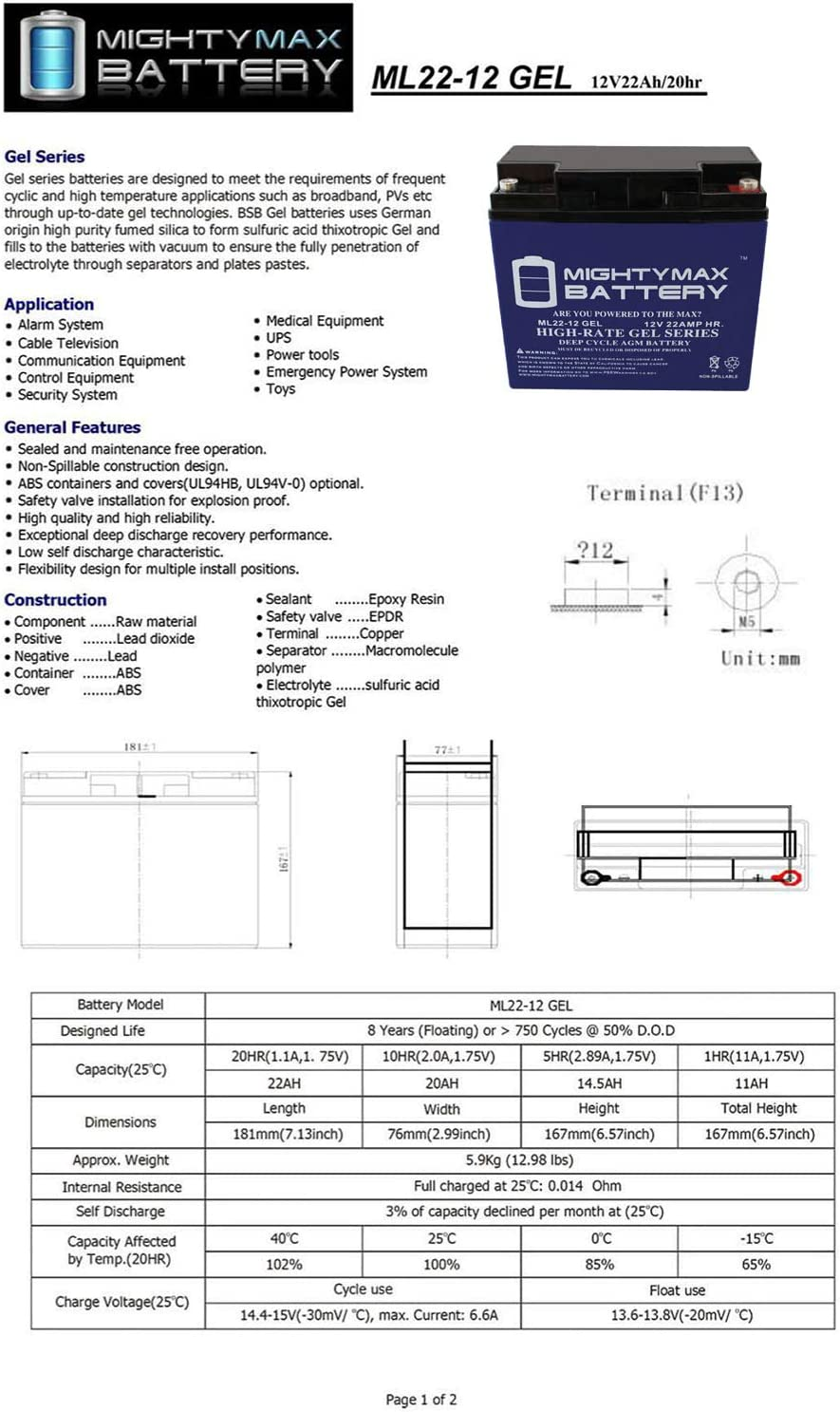 Mighty Max Battery 12V 22AH Gel Compatible Battery for APC SU2200RMNET SU2200RMXL UPS Brand Product