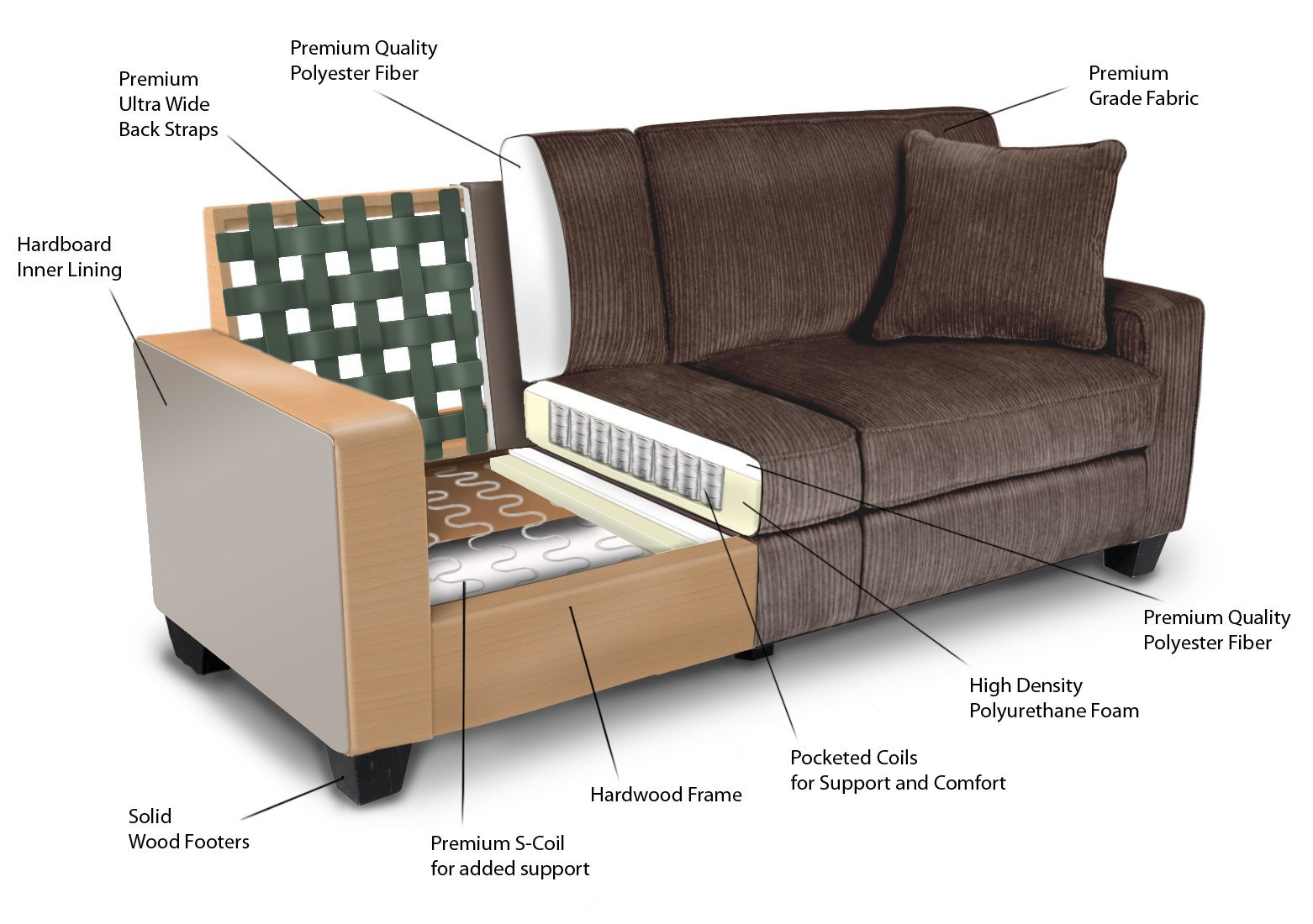 Serta RTA Palisades Collection 61'' Loveseat in Riverfront Brown by Serta (Image #10)