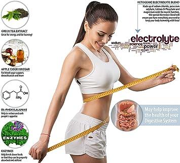 Gewichtsverlust Hilfe von Ihrem Arzt