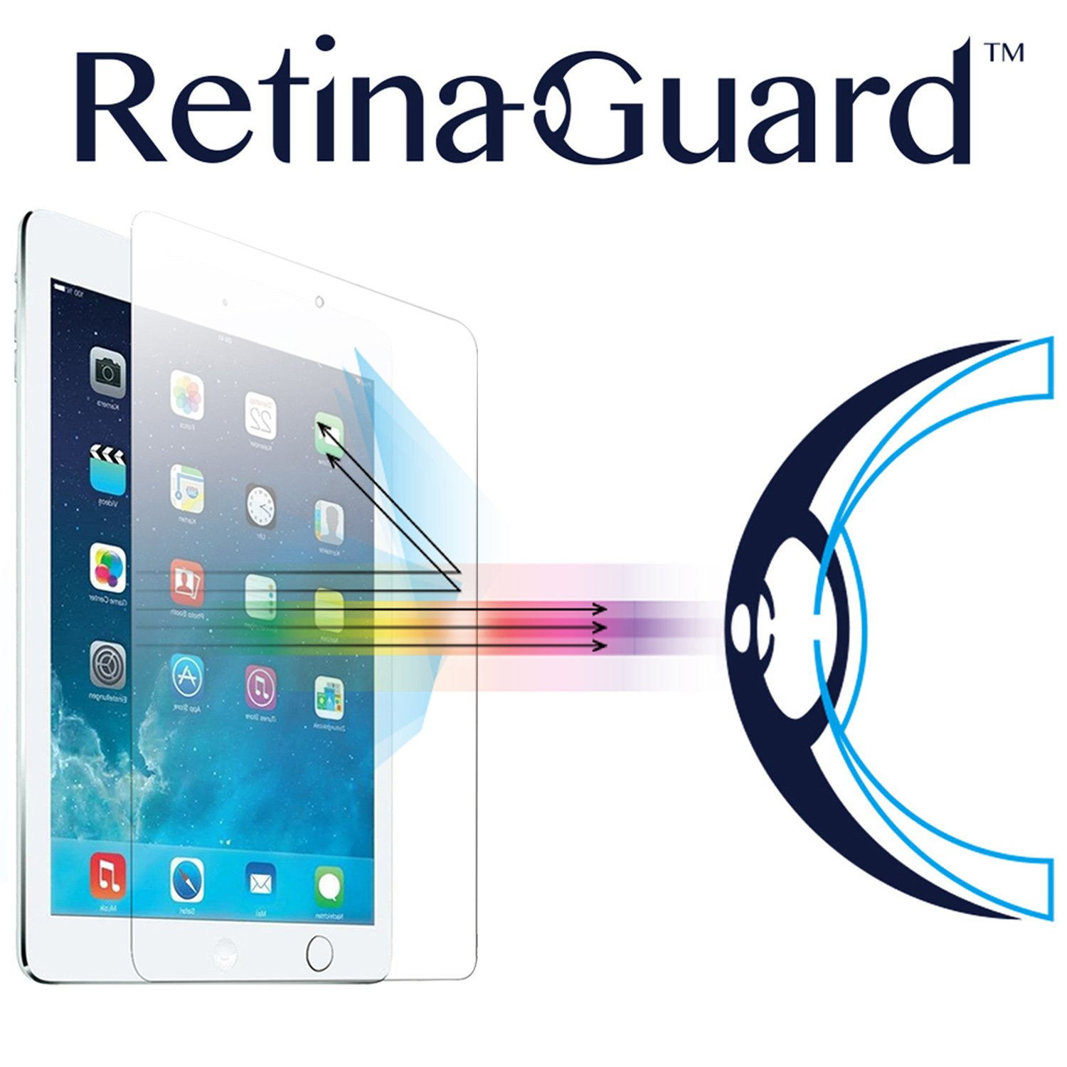 RetinaGuard Anti-UV, Anti-blue Light Tempered Glass Screen protector for 2018 iPad /2017 iPad /iPad Pro 9.7 /iPad Air2 /iPad Air - SGS & Intertek Tested - Blocks Excessive Harmful Blue Light
