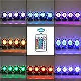 Senzeal Pond Lights RGB Color IP68 Waterproof 36