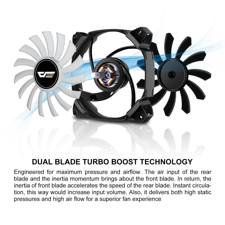 Amazon com: 5 Pack 120mm Silent Dual Blades LED Case Fan