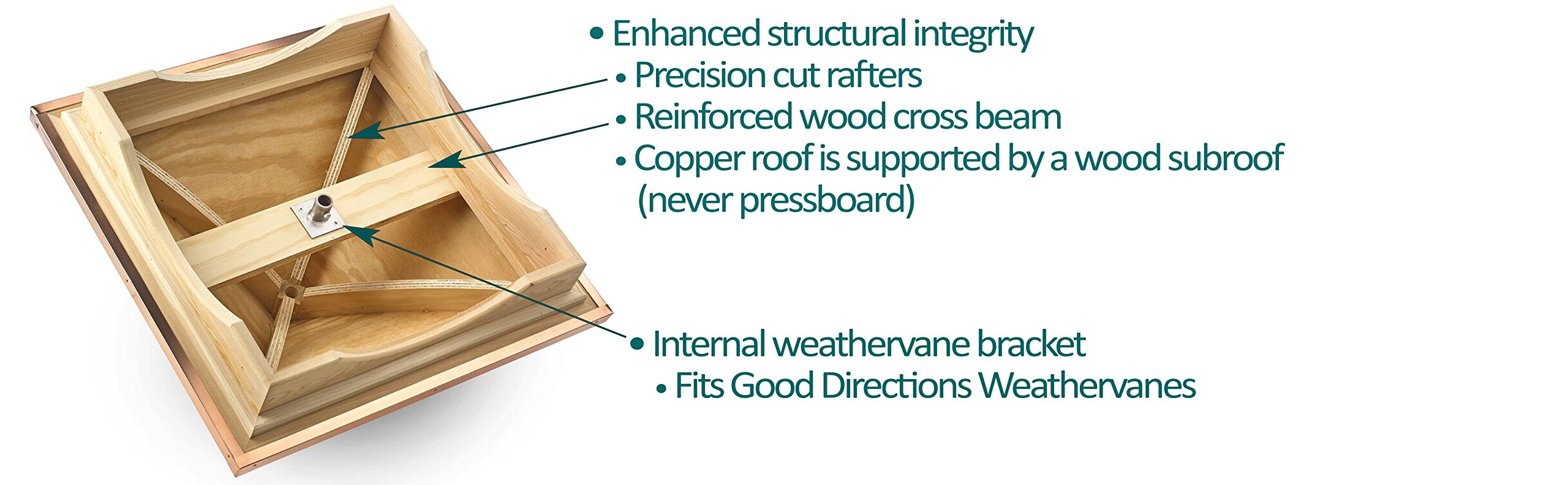 Good Directions Manchester Louvered Cupola with Pure Copper Roof, Cypress Wood, 26'' x 32'', Quick Ship, Reinforced Rafters and Louvers, Cupolas by Good Directions (Image #3)