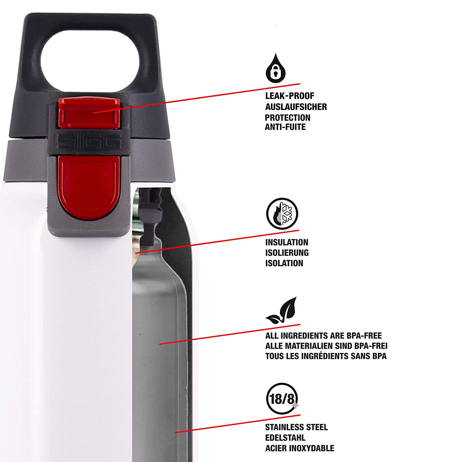 SIGG Switzerland Hot and Cold One Insulated Water Bottle