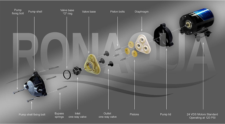 Ronaqua RA-BP-50 RO Booster Pump components