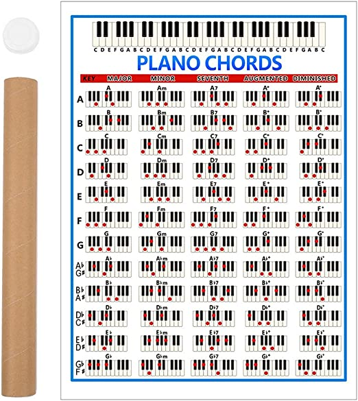 JIACUO 8Key Piano Chords Chart Key Music Graphic Exercise Poster ...