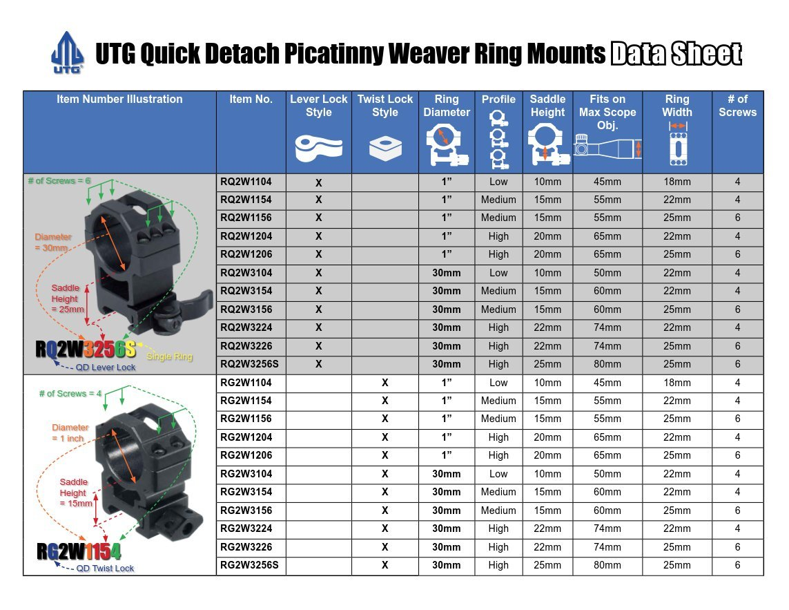 Amazon.com : UTG 30mm/Single PC Hi-pro Picatinny QD Ring, 25mm Wide ...