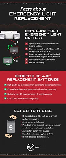 This is an AJC Brand Replacement GS Battery PE6V7.2F1 6V 7Ah UPS Battery