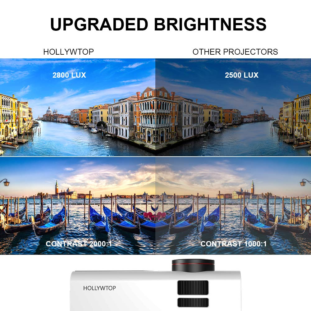 HOLLYWTOP HD Mini Portable Projector 2800 Lux WiFi Wireless Synchronize Smart Phone Screen,1080P Supported 180'' Display, Multimedia Connections, Compatible with Laptop/PS4/Fire TV Stick/Computer/DVD by HOLLYWTOP (Image #2)