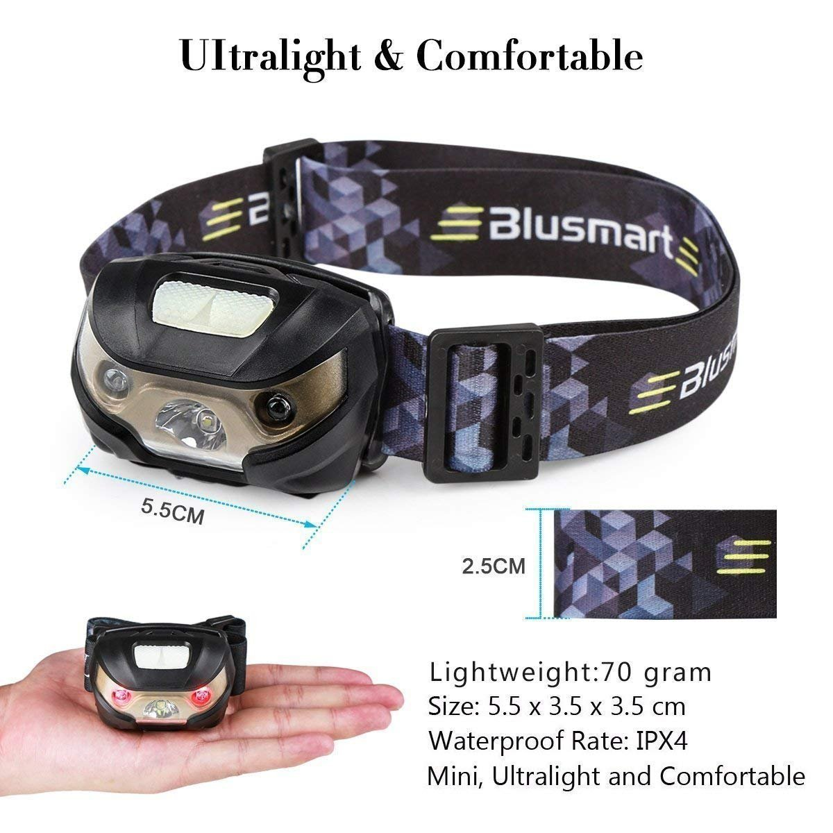 Lampe Frontale Blusmart Torche Frontal Led Usb Lampes Frontales