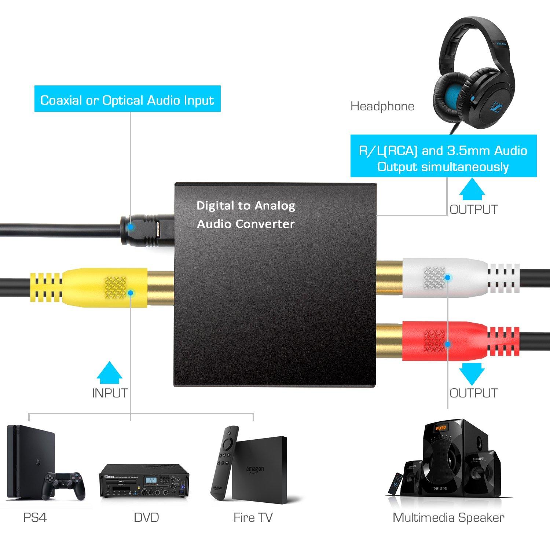 cingk Digital a Analógico convertidor de Audio con Digital y S/PDIF Coaxial entradas y Analógico RCA y AUX 3,5 mm (Auriculares) Salidas, TOSLINK Cable ...