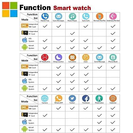 Smartwatch con whatsapp,Bluetooth smart watch Pantalla ...
