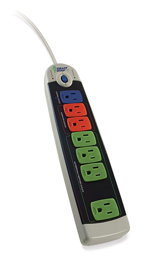 Measure current on power strip