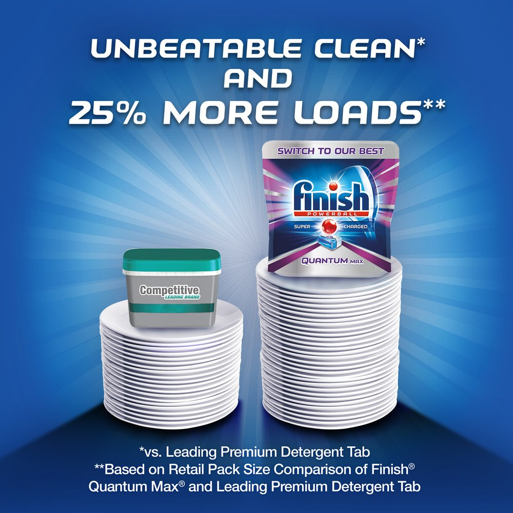 Finish Jet-Dry Solid Rinse Aid, 2.68 oz, 2 Baskets, Dishwasher Rinse Agent & Drying Agent by Finish (Image #5)