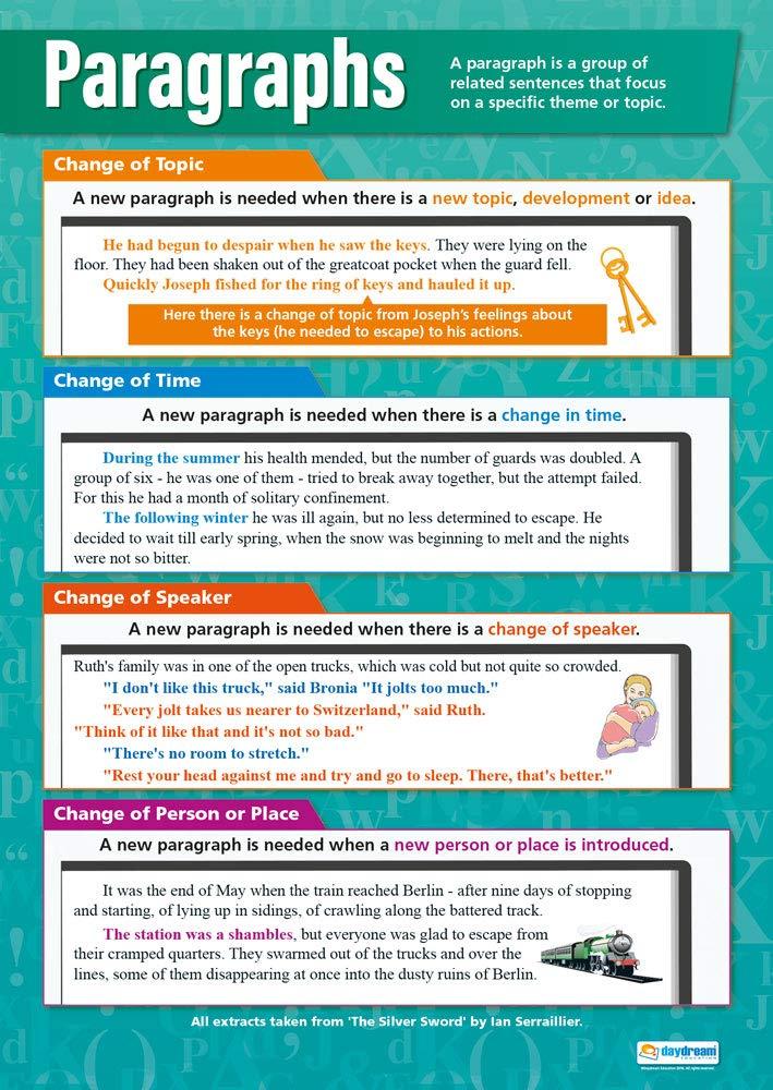 paragraphs|english lengua cuadro/Póster educativo en papel laminado (A1 850 mm x 594 mm): Amazon.es: Oficina y papelería