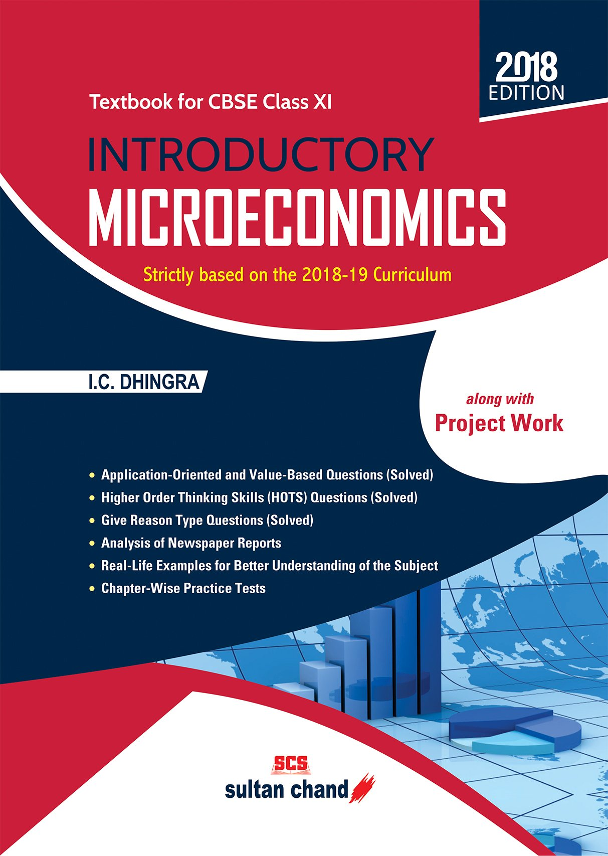 examples of microeconomics in real life