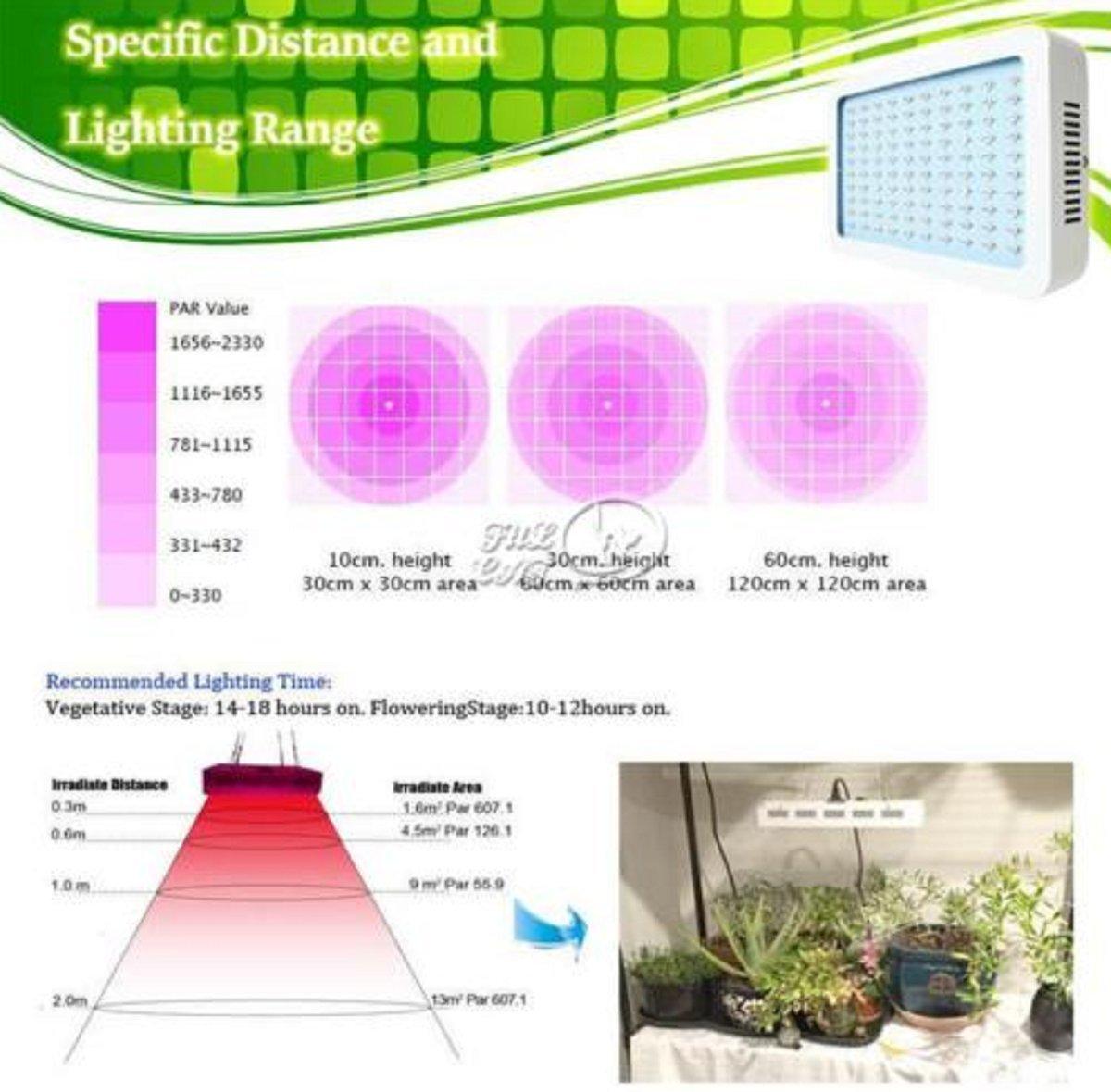 USA Premium Store 300W LED Grow Light Full Spectrum Panel Lamp for Veg Flower Garden Indoor Plant by USA Premium Store (Image #7)