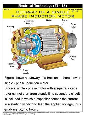 Jagruti Cutaway Ein Einphasige Induktionsmotor Elektrische ...