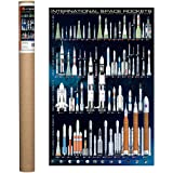EuroGraphics International Space Rockets Poster, 36 x 24 inch