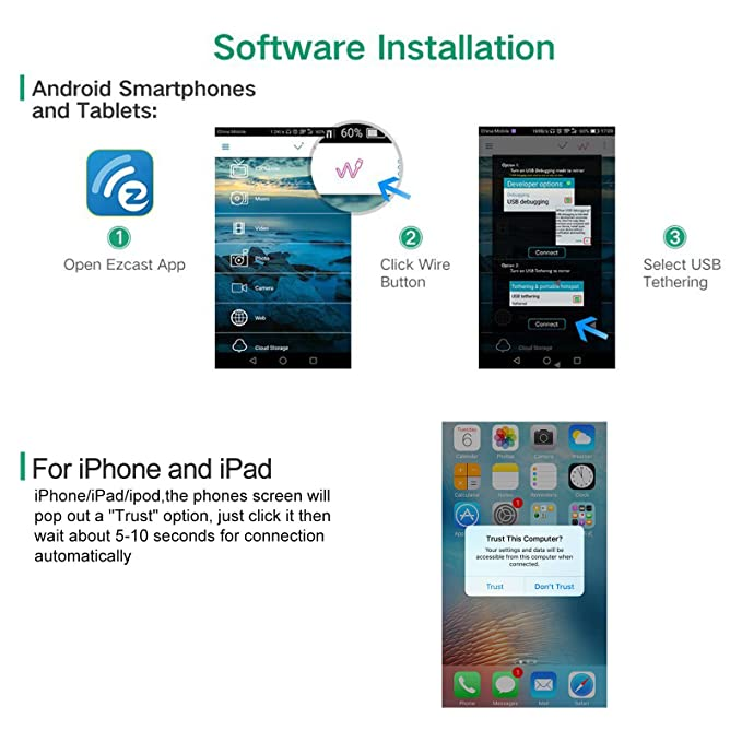 Amazon com: Tendak Compatible with iPad iPhone to HDMI and VGA