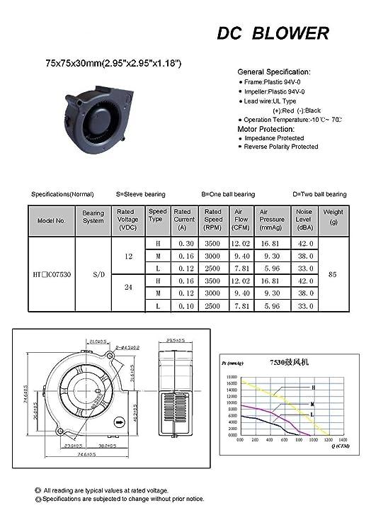 949e8b4e585 Amazon.com  Fugetek 12V DC Brushless Blower Cooling Fan