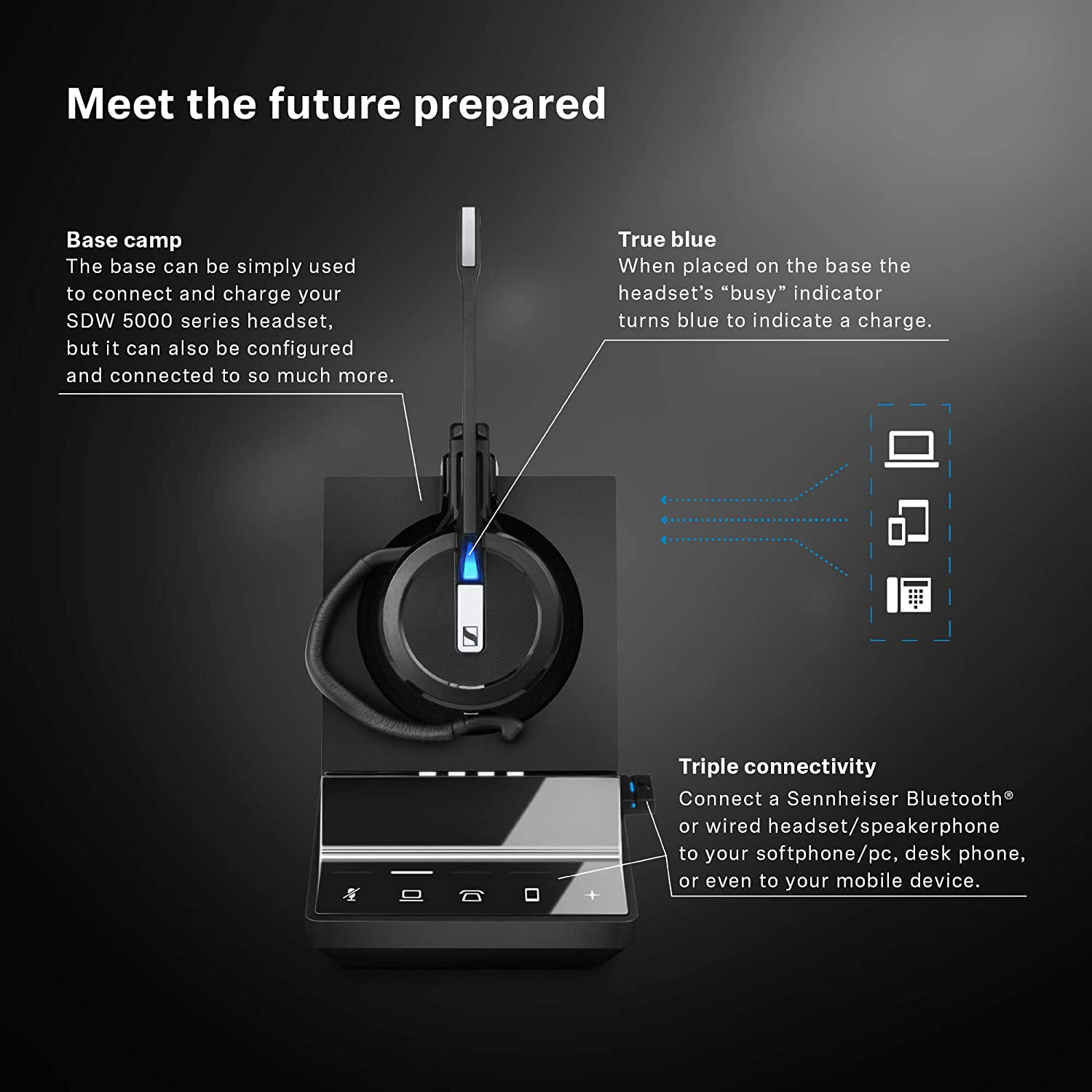 Sennheiser Enterprise Solution Sdw 5016 Single Sided Wireless Dect Microphone Wiring Diagram Headset Desk Phone Softphone Pc Mobile Connection Dual Ultra Noise