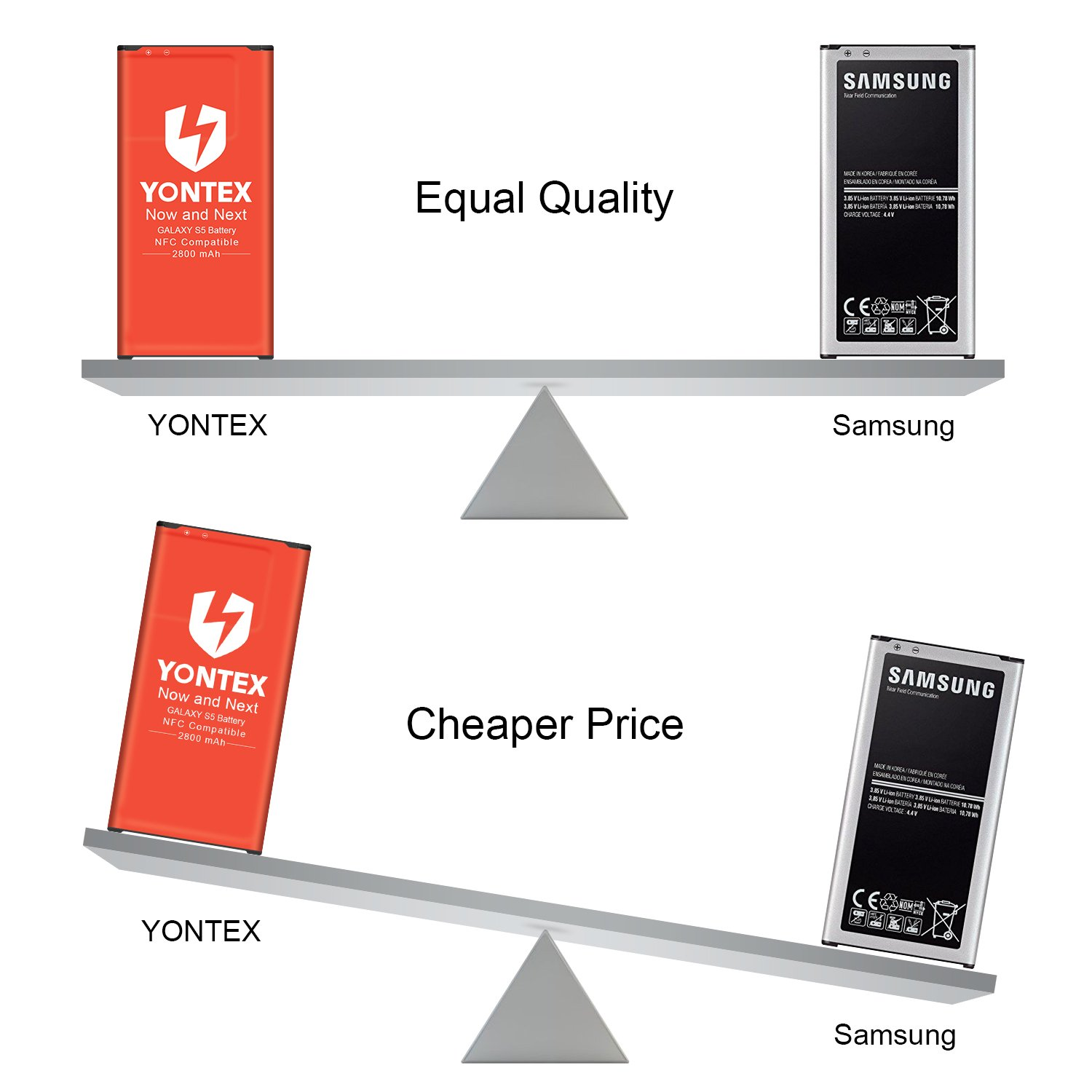 [nfc google wallet capable] s5 battery yontex