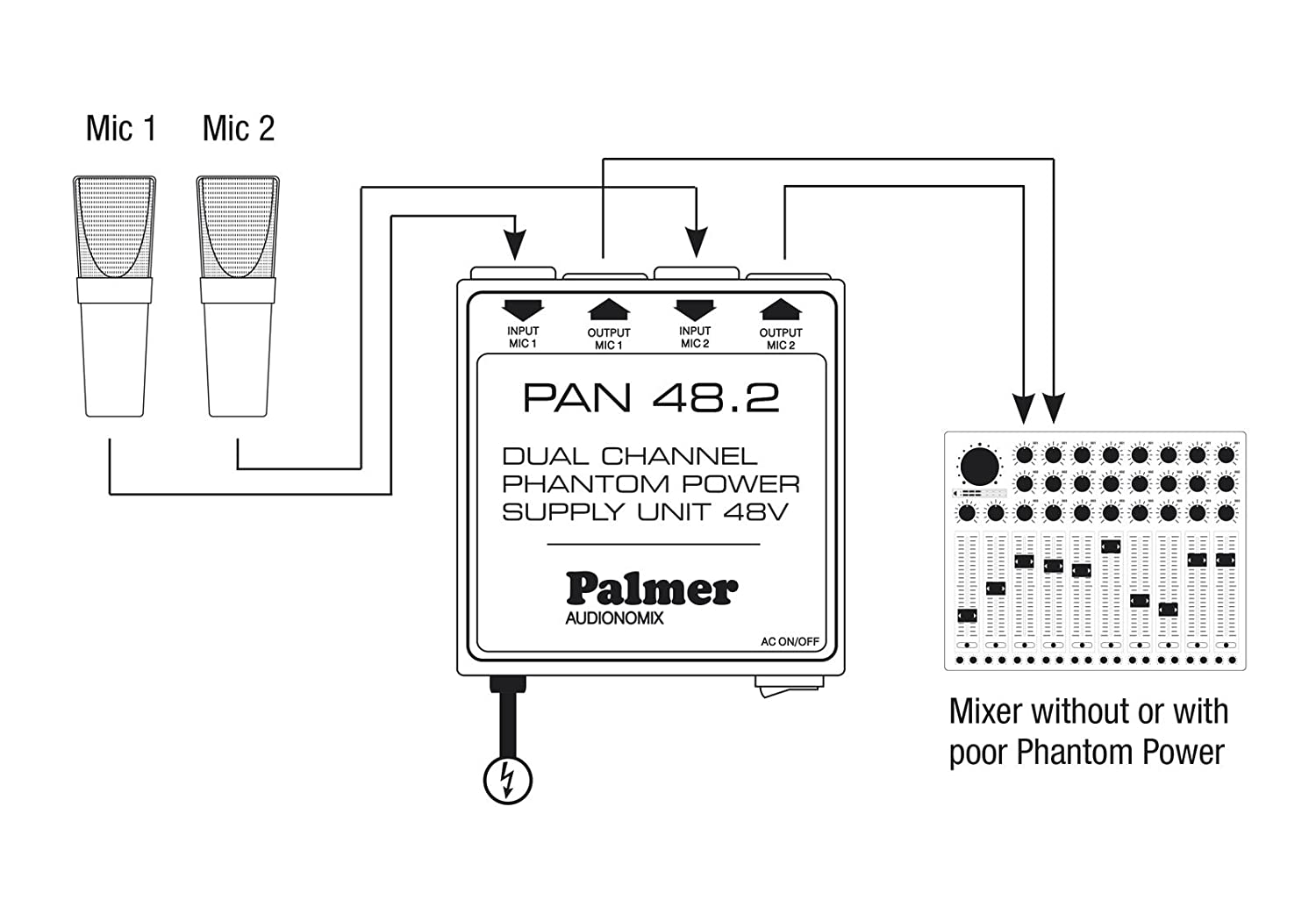 Palmer Pal Pan48 Phantom Power Supply 2 Channel Musical Schematic Instruments