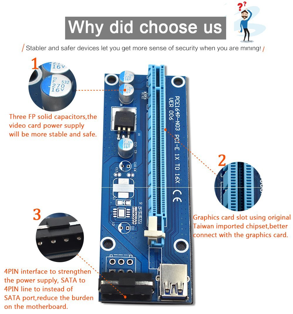 Riser 1x To 16x Usb30 Pci E Express Completely Extender Card 4 Solid Capacitor Upgraded For Mining Computers Accessories