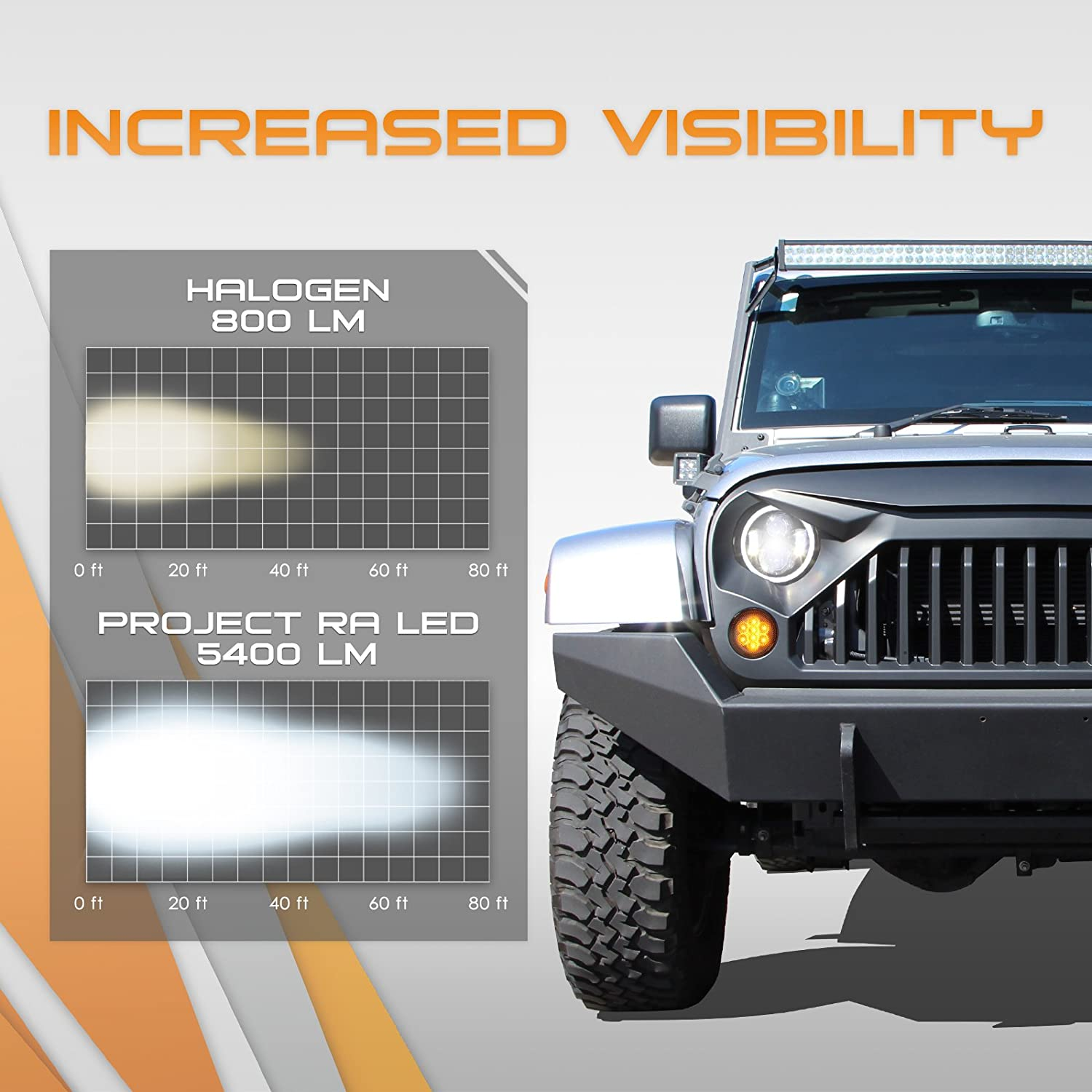 Jeep Tj Wiring Diagram For Led Blinkers Optix Wrangler H6024 7 Inch Round 120w Total Cree Projector Headlights Angel Eyes White Halo Ring Drl Turn Signal 1997 2016 Jk