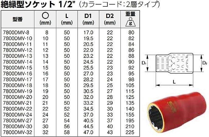 7 mm Drive Bahco 2MV-7 BH2MV-7