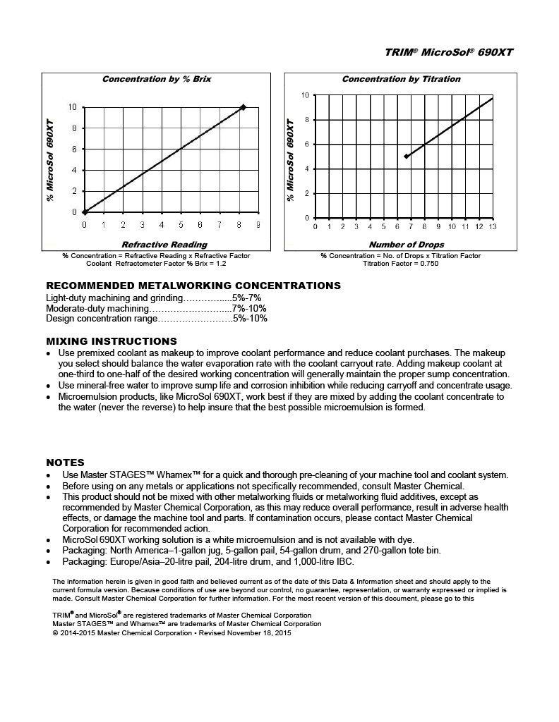 TRIM Cutting & Grinding Fluids MS690XT/1 MicroSol 690XT Low foam Premium Semisynthetic Microemulsion Coolant, High Lubricity, 1 gal Jug
