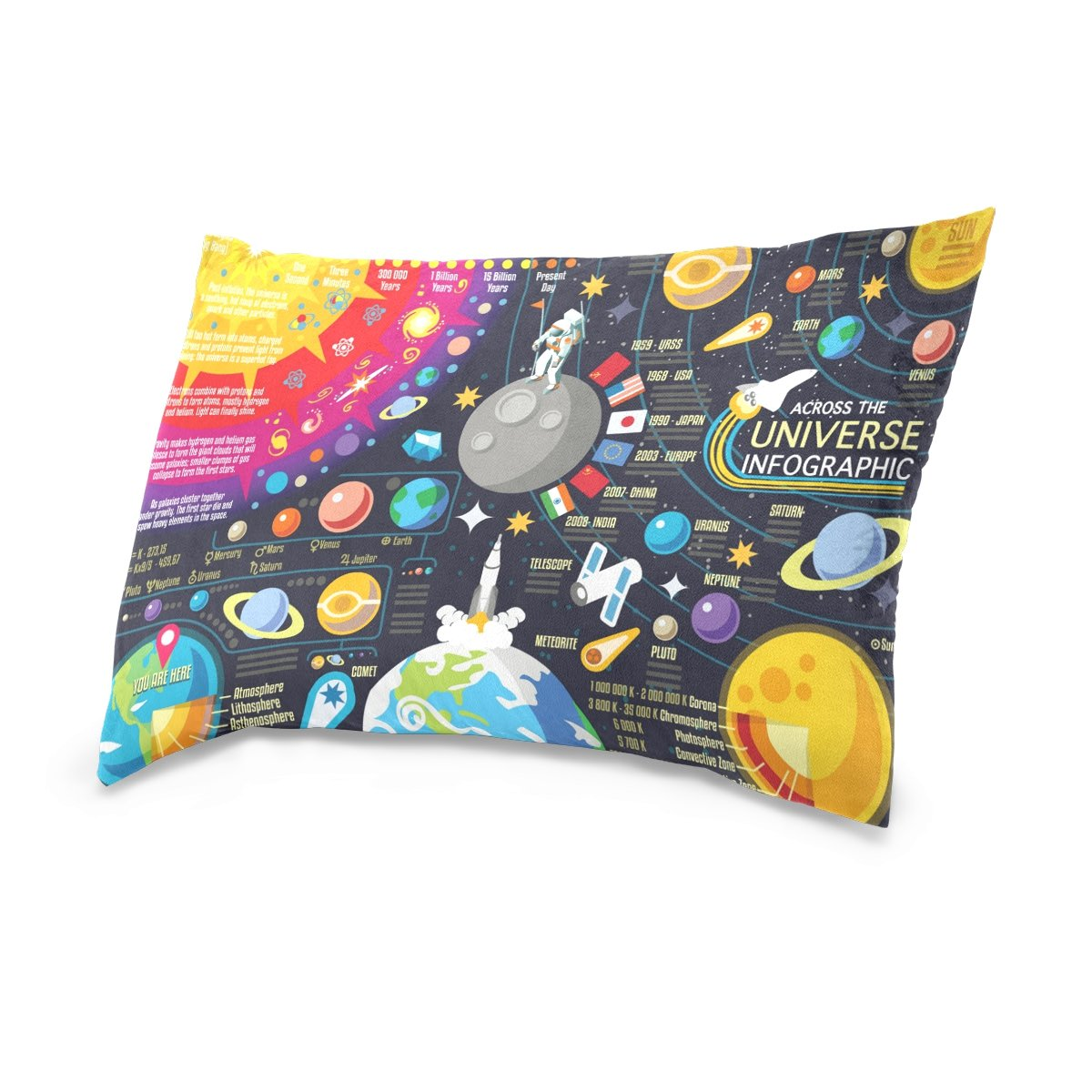 Amazon.com: Cooper girl Cartoon Solar System Planet Pillow ...
