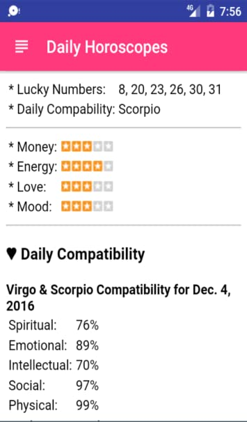 Virgo Lucky Numbers Today