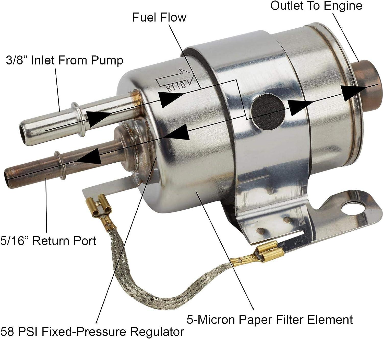 Pump /& Fittings Complete Delivery Walbro LS1 Transplant Fuel Filter//Regulator