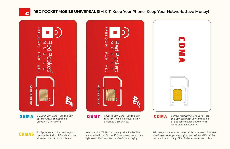 Red Pocket Mobile Universal SIM Kit