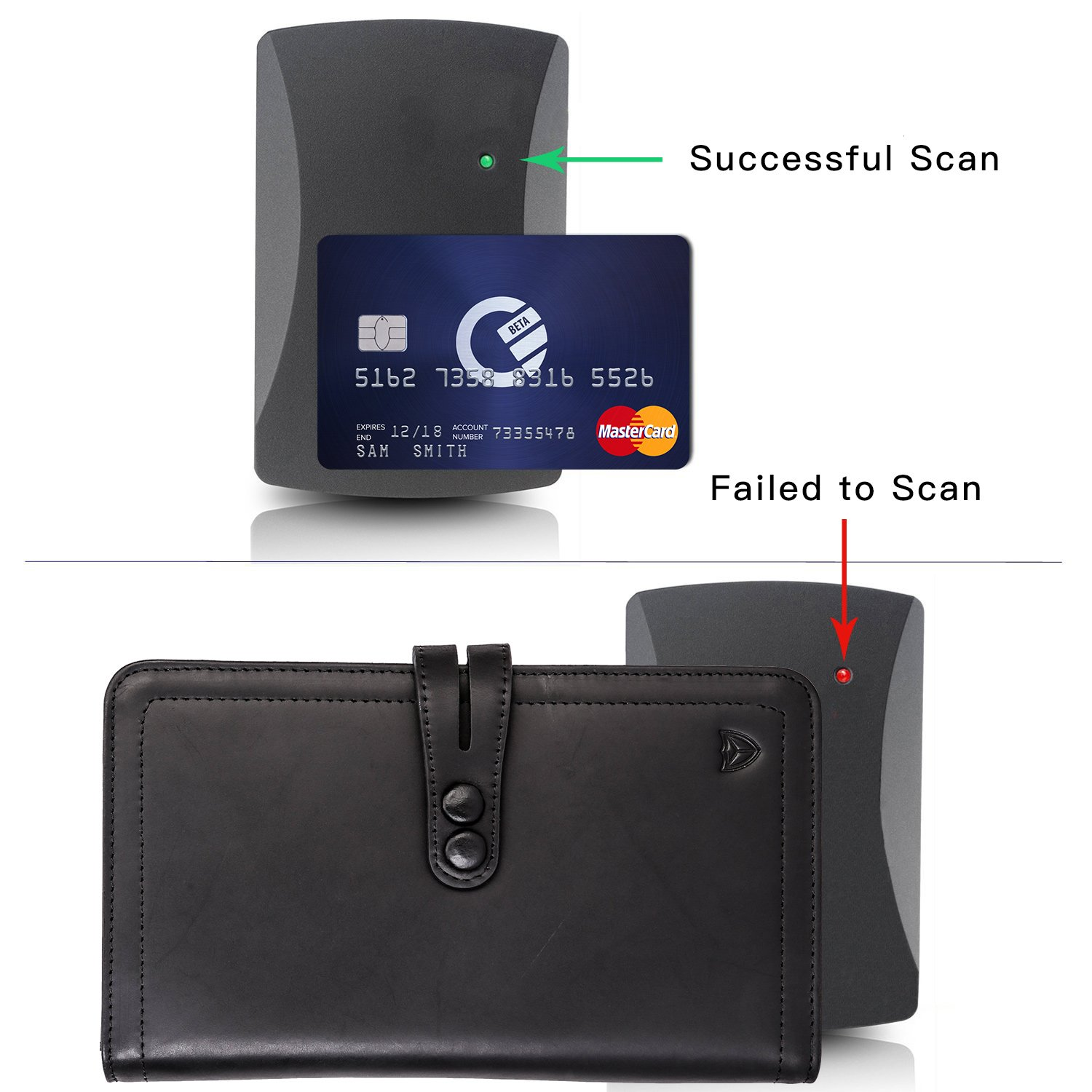 7a0b43f92 Travel Wallet with RFID Blocking Awesome Passport Wallet Credit Cards  Holder Document Organizer Genuine Leather 4800662 larger image