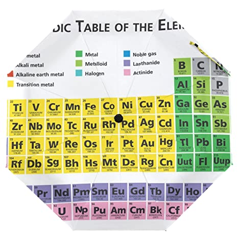 Amazon Cooper Girl Periodic Table Of The Chemical Elements