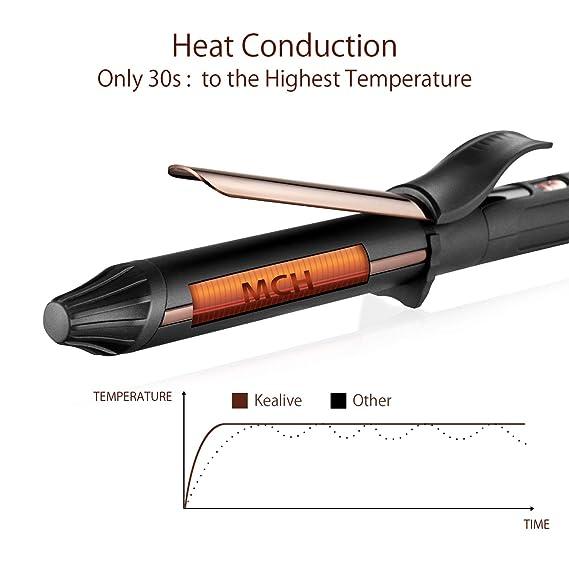 Rizador de Pelo, Plancha Rizadora, Kealive Cerámica Rizador, Regulación Electrónica de Temperatura de 130 ° C a 220 ° C- Brillo Metálico Rosa: Amazon.es: ...