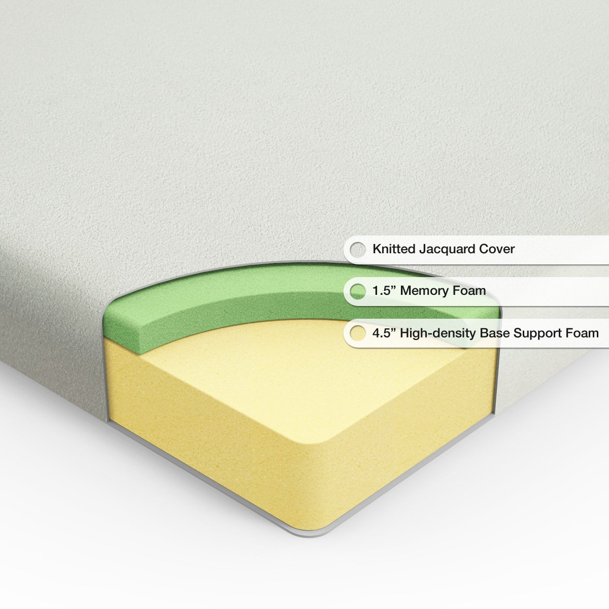 Zinus Sleep Master Ultima Comfort Memory Foam 6 Inch Mattress, Twin