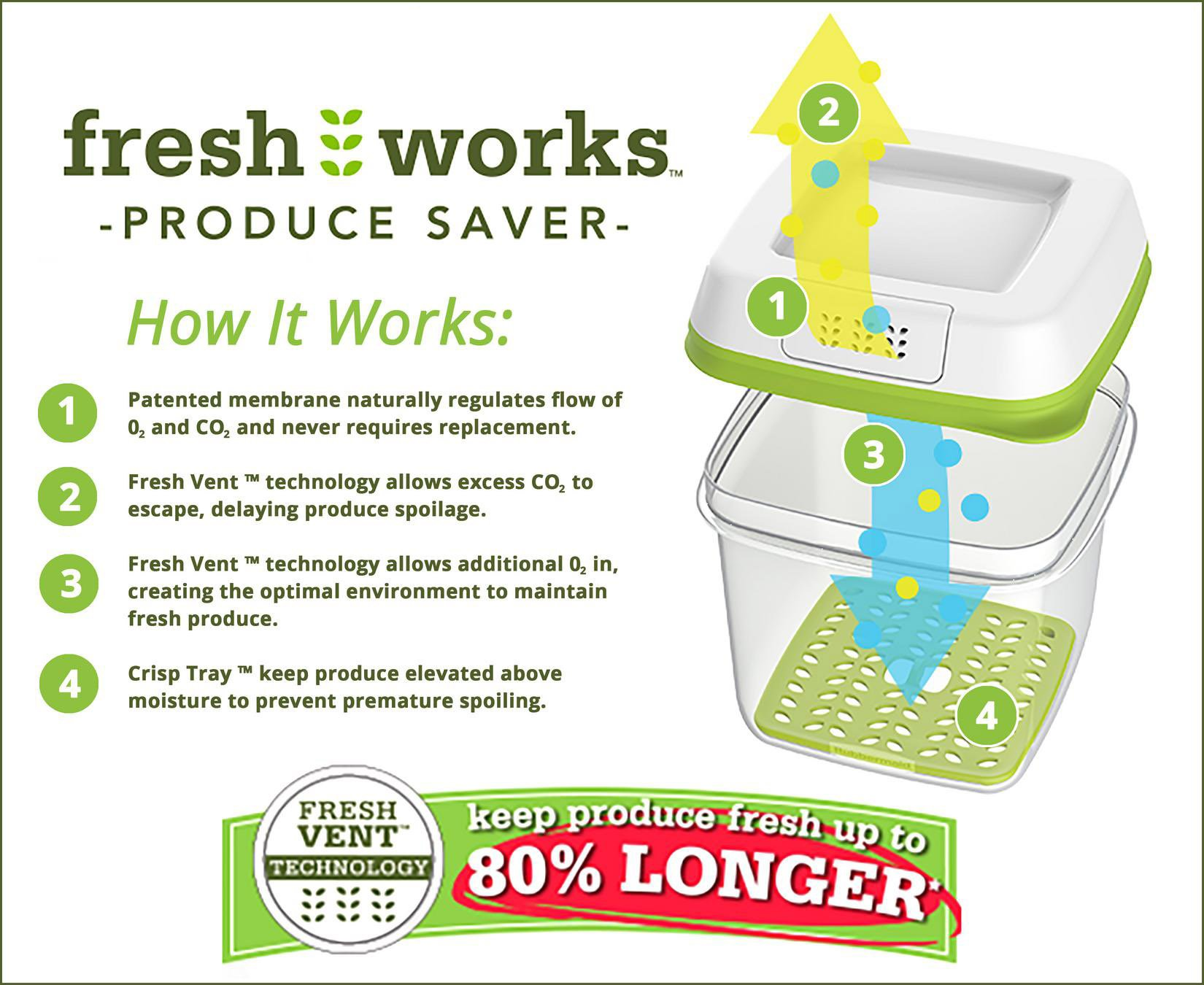 rubbermaid produce saver how to use