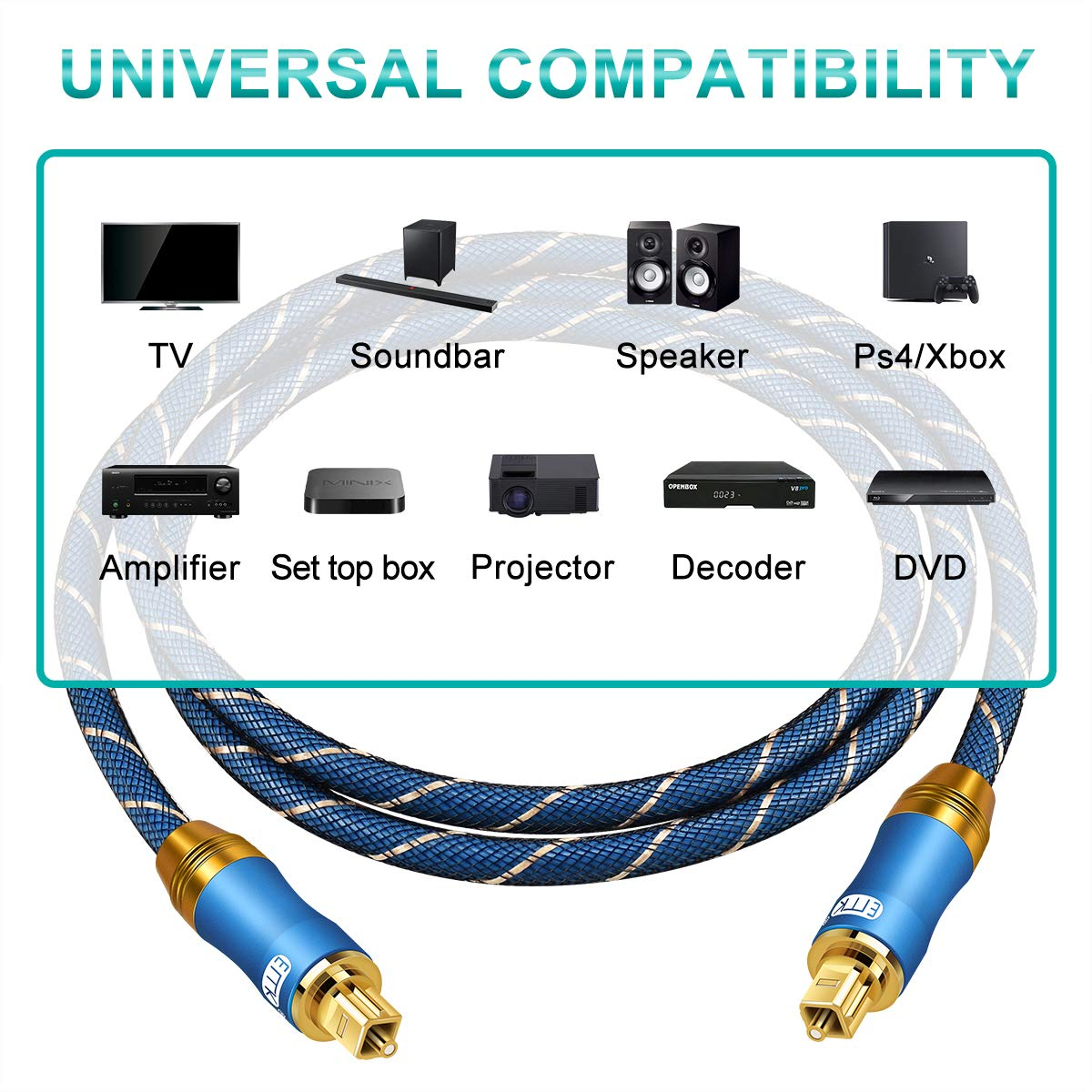 90 Degree Swivel Adjustable Right Angled Optical Audio Cable,EMK Rotatable TOSLINK Pulg Fiber Optic Cord for Blu-Ray Player,Soundbar,HDTV,PS3//PS4 Xbox and More