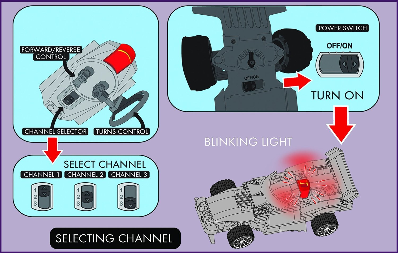 UniBlock Remote Control Building Block Car 154 pc Unitech Toys