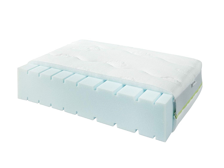 Cuidado cama colchón Emma 200 x 90 x 14 cm, con protección contra la humedad funda de tencel®: Amazon.es: Salud y cuidado personal