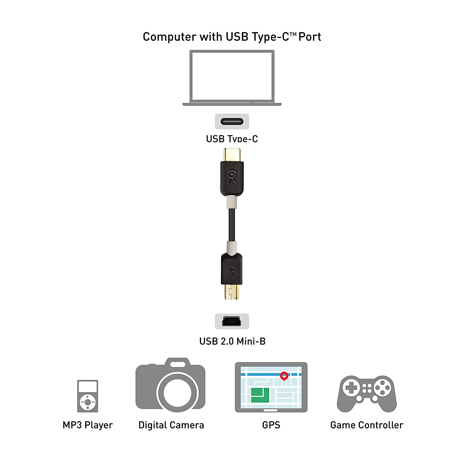 usb camera wiring diagram usb image wiring diagram usb 2 0 wire diagram usb image wiring diagram on usb camera wiring diagram