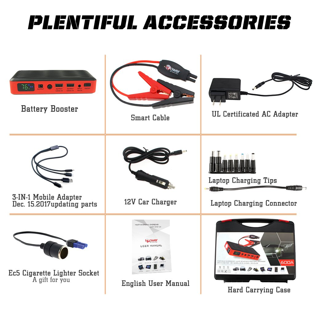 HALF Minute Power 600A Peak 35520mWh 12V Portable Car Battery Jump Starter Emergency Booster Charger and Auto Bank Power Pack with a Gift Ec-5 Cigarette Lighter Socket (Black/Red) by HALF Minute Power (Image #7)