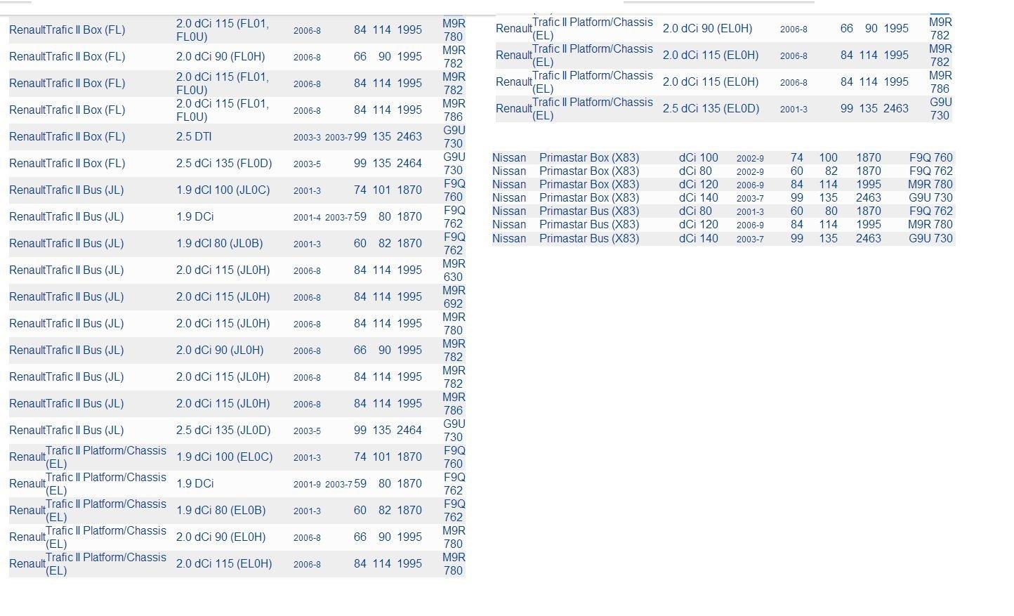 Turbo Boost Valve de sol/éno/ïde de pression 91167214