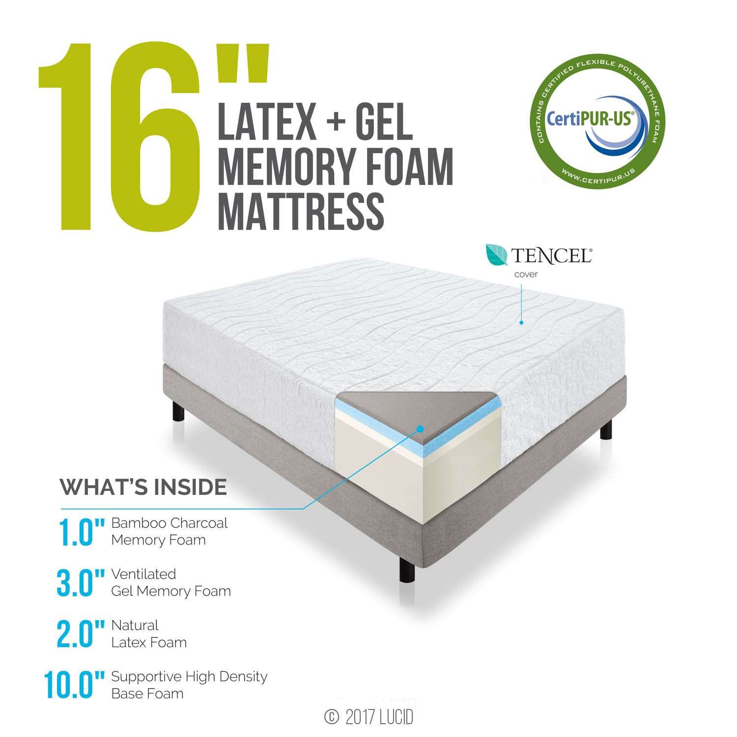 recommended mattress for airbnb
